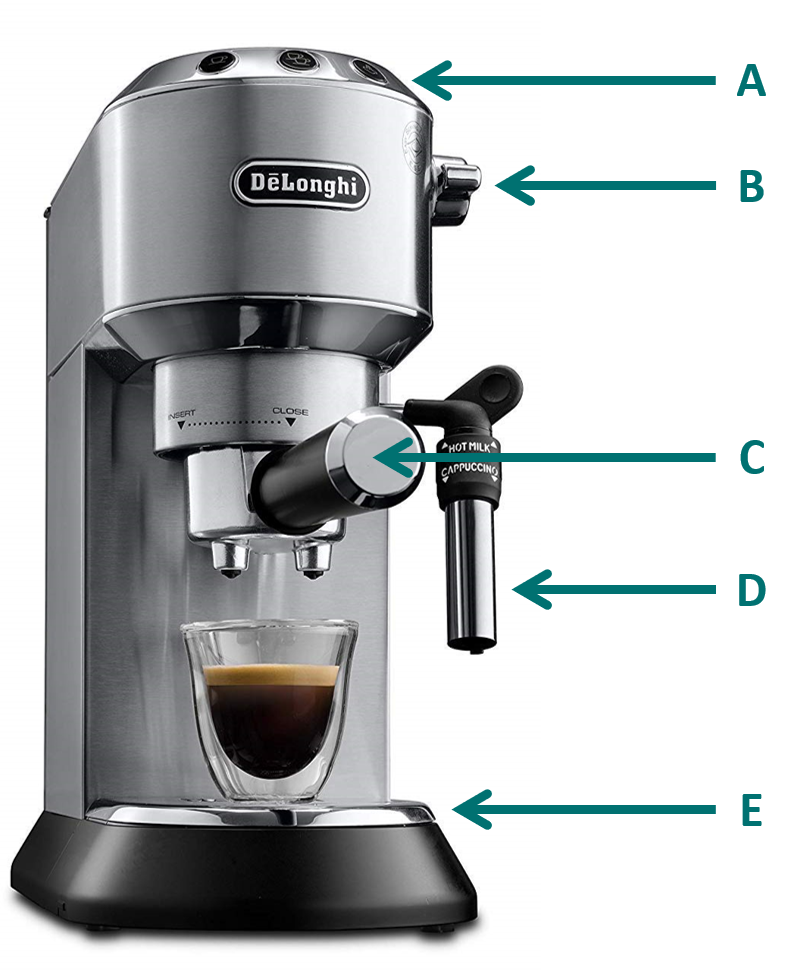 Labled image of the espresso coffee machine by De'Longhi
