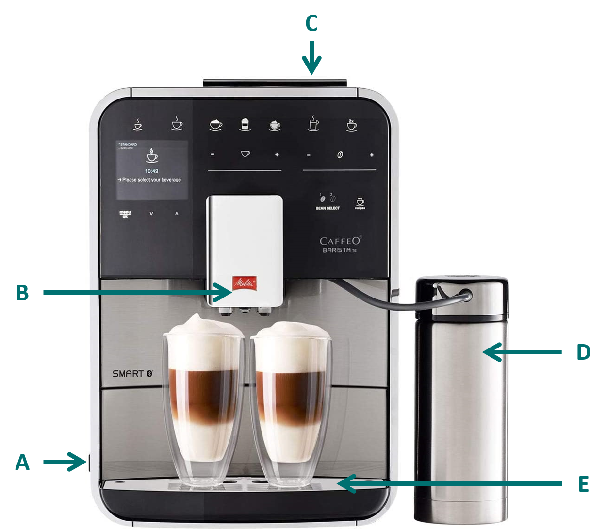 Labled image of the Barista TS Smart coffee machine from Melitta