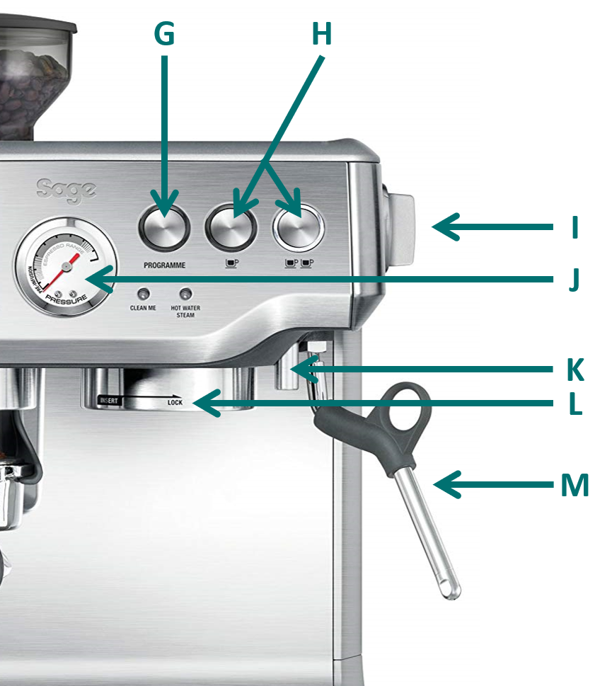 Labeled image of the Barista Express coffee machine from sage