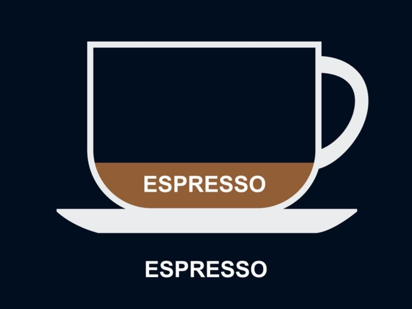 definition of what an espresso brew is