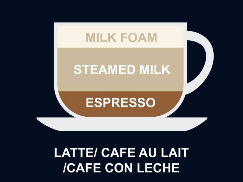 definition of what a latte coffee brew is