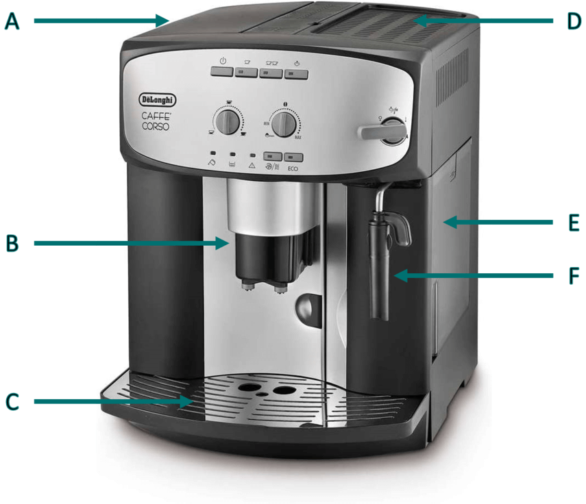 Labled image of the Caffe Corso, affordable De'Longhi machine